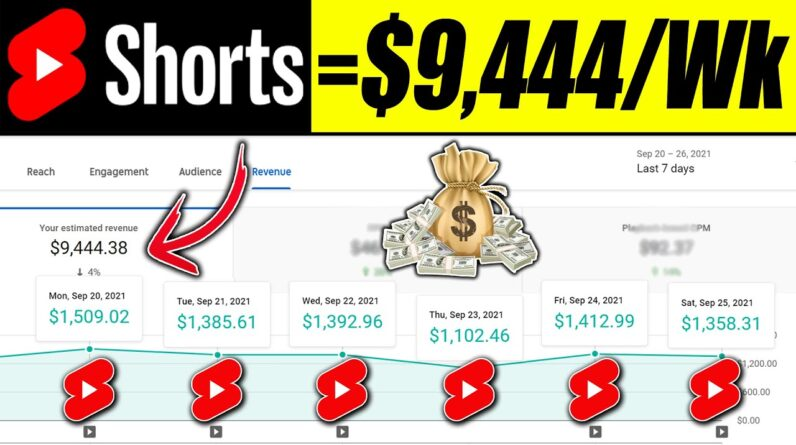 HowTo Make Money With YouTube Shorts | Brand New Strategy To Make $9,444/Wk Without Filming